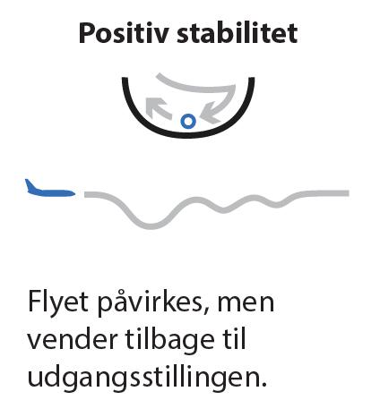 Flytryg kursus imod flyskræk - stabilitet